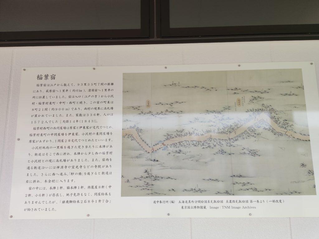 稲葉宿の地図
